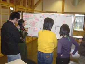 レッドオーシャン&ブルーオーシャンのサークルマップで発想を刺激する!